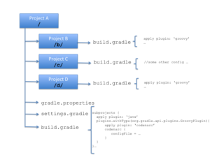 project-structure-2